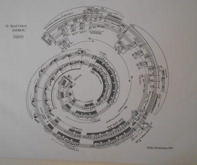 George Crumb, Spiral Galaxy Aquarius 1972, Makroskosmos